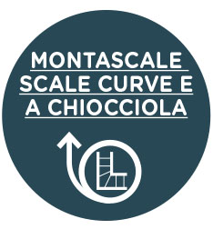 Montascale Scale Curve